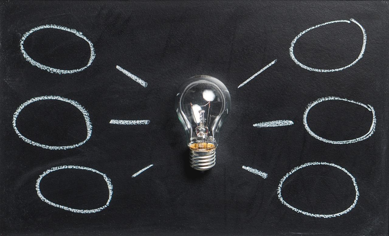 Questions Mind Map Lightbulb