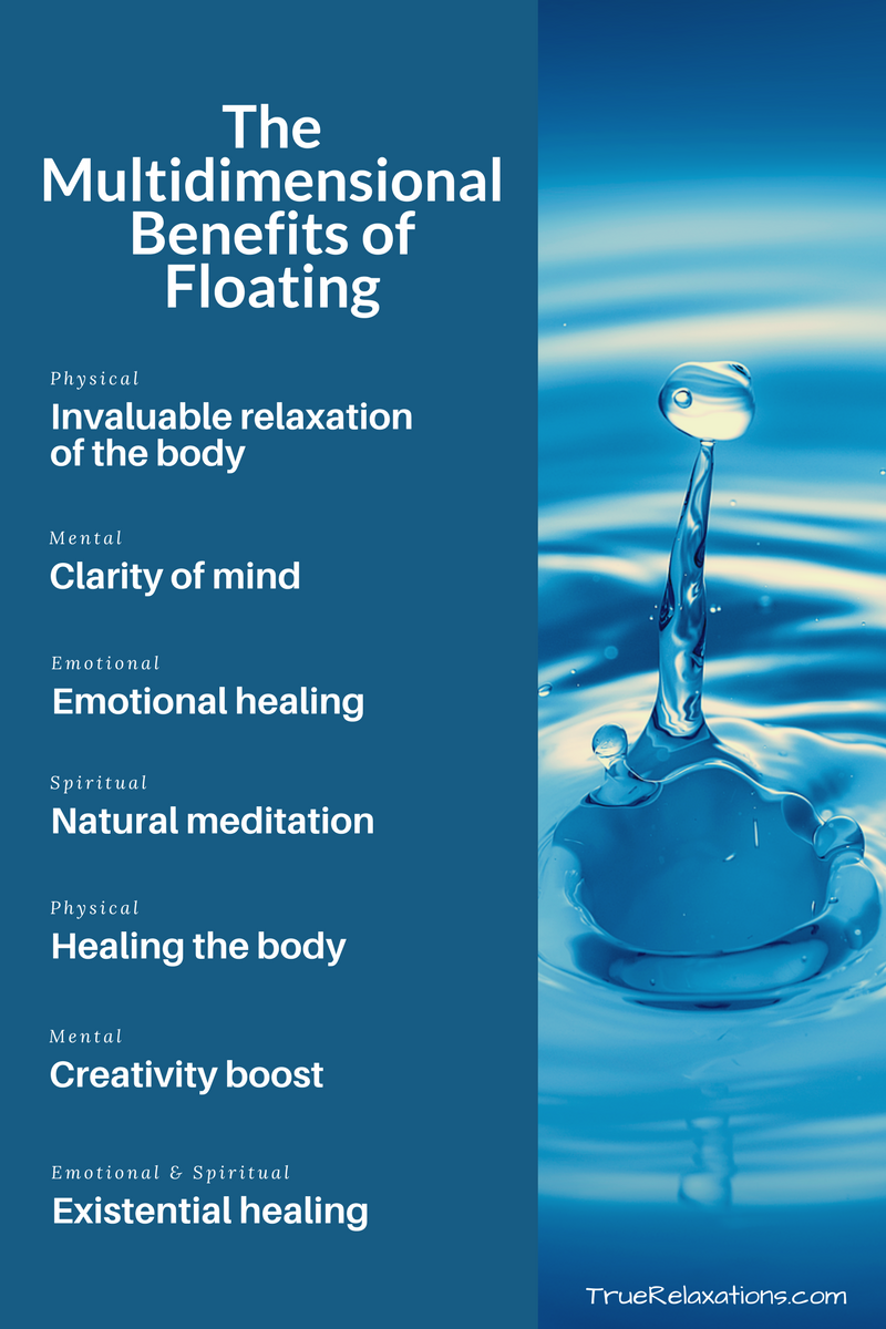 The multidimensional benefits of floating