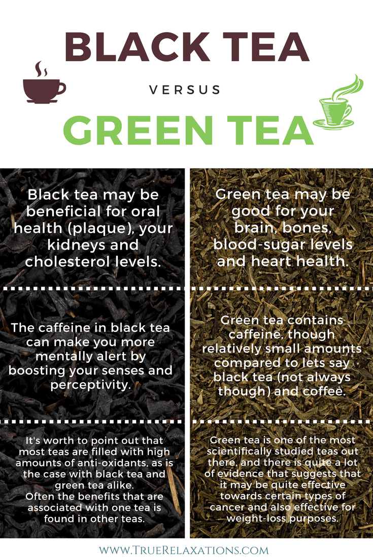 Black tea vs Green tea (which is the right tea for you? The benefits)